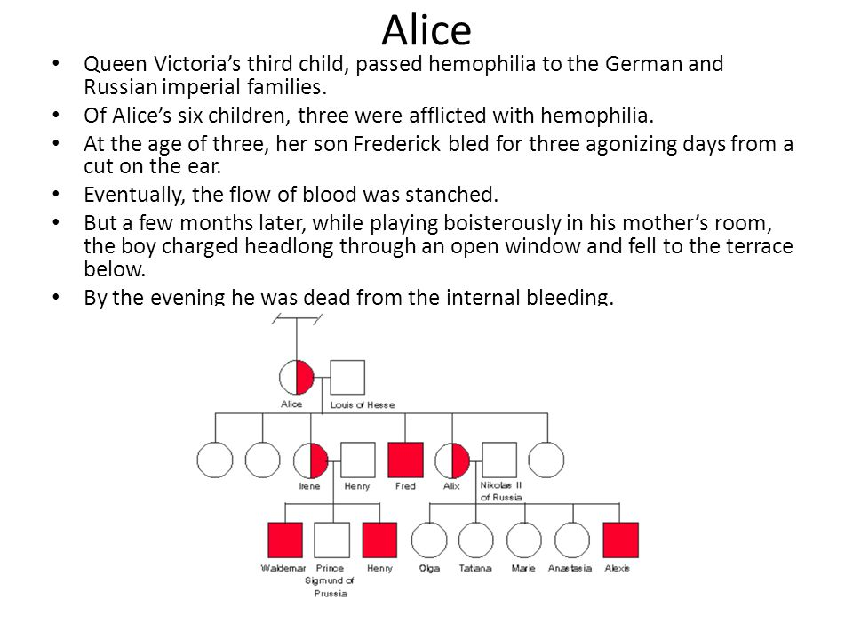 Alice Queen Victoria's third child, passed hemophilia to the German and Russian imperial families. Of Alice's six children, three were afflicted with