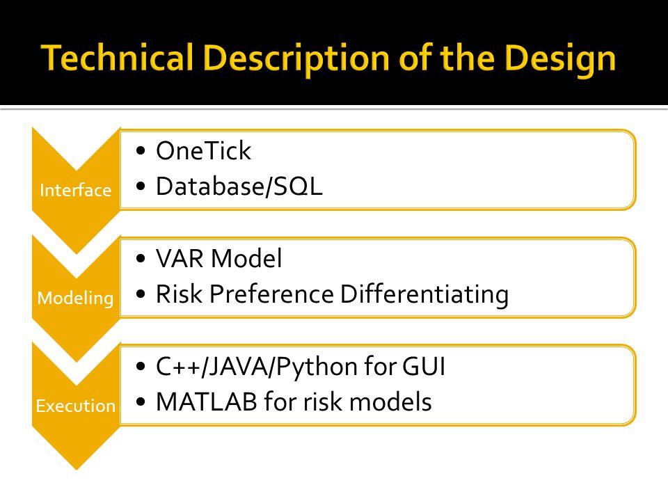 Interface OneTick Database/SQL Modeling VAR Model Risk Preference Differentiating Execution C++/JAVA/Python for GUI MATLAB for risk models
