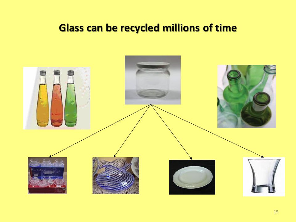 15 Glass can be recycled millions of time