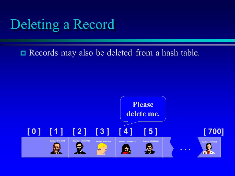 Deleting a Record p p Records may also be deleted from a hash table. [ 0 ][ 1 ][ 2 ][ 3 ][ 4 ][ 5 ] [ 700] Number 506643548 Number 233667136 Number 28