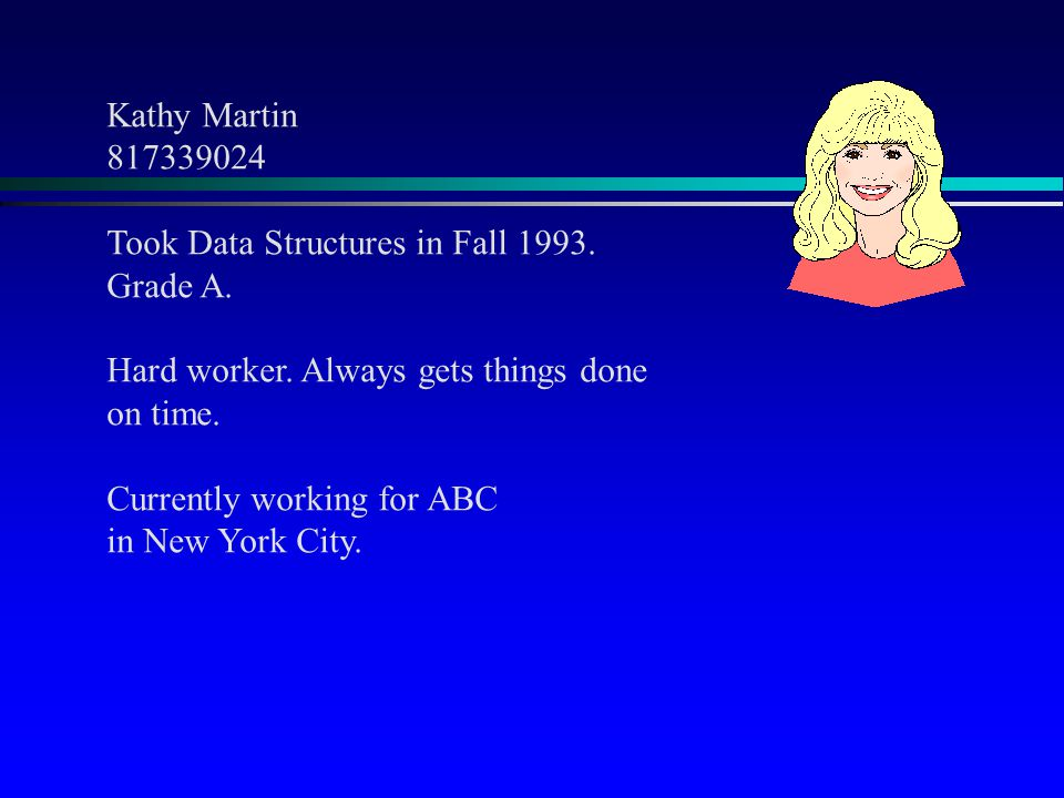 Kathy Martin 817339024 Took Data Structures in Fall 1993. Grade A. Hard worker. Always gets things done on time. Currently working for ABC in New York