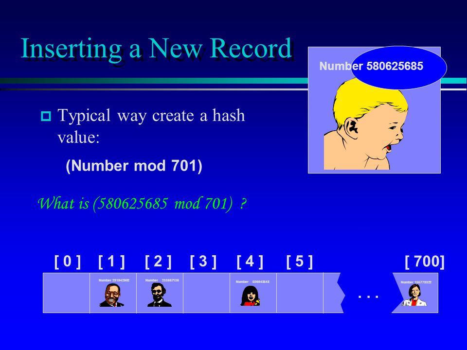 Inserting a New Record p p Typical way create a hash value: [ 0 ][ 1 ][ 2 ][ 3 ][ 4 ][ 5 ] [ 700] Number 506643548 Number 233667136 Number 281942902 N