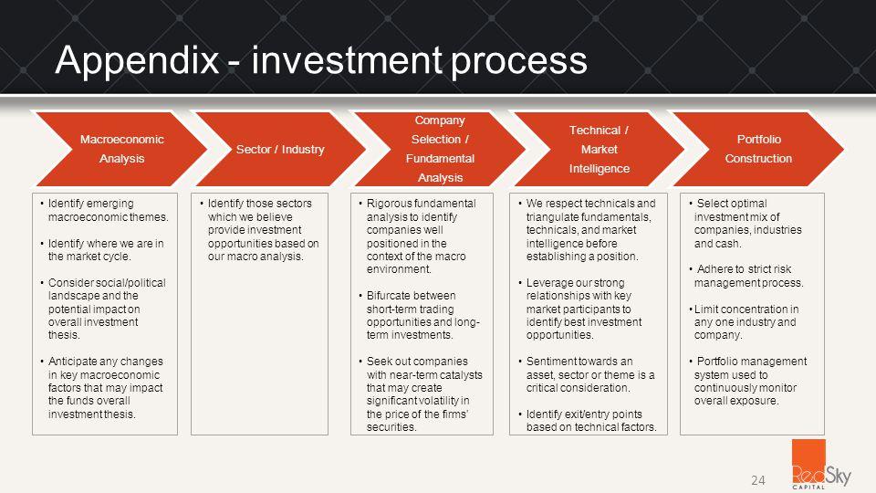 Macroeconomic Analysis Sector / Industry Company Selection / Fundamental Analysis Technical / Market Intelligence Portfolio Construction Identify emer