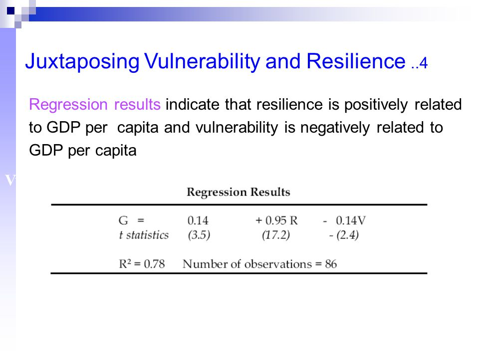 Vulnerability Resilience Juxtaposing Vulnerability and Resilience..4 Regression results indicate that resilience is positively related to GDP per capi
