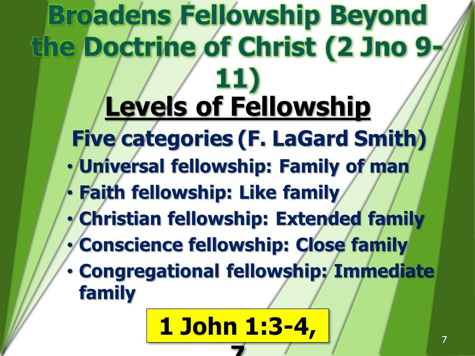 Levels of Fellowship Five categories (F.