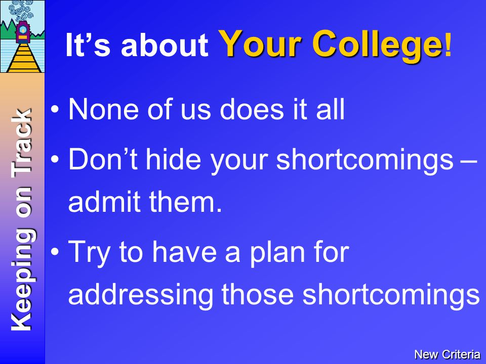 Your College It's about Your College .