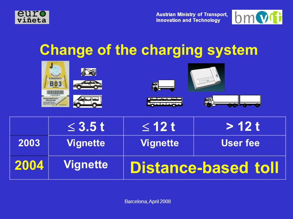 Austrian Ministry of Transport, Innovation and Technology Barcelona, April 2008  3.5 t  12 t > 12 t 2003Vignette User fee 2004 Vignette Distance-based toll Change of the charging system