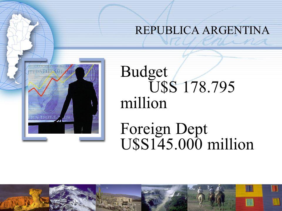 Budget U$S 178.795 million Foreign Dept U$S145.000 million REPUBLICA ARGENTINA