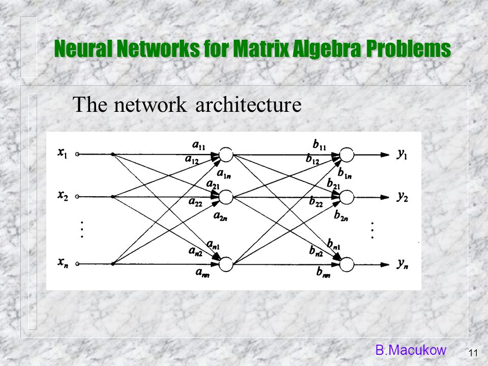 B.Macukow 11 The network architecture Neural Networks for Matrix Algebra Problems