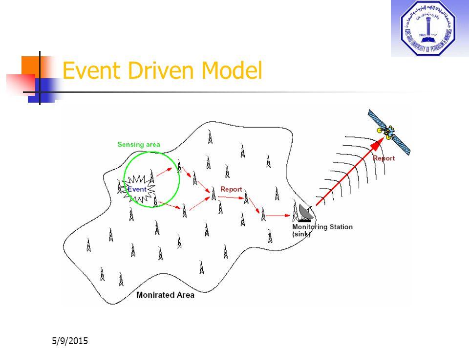 Event Driven Model 5/9/2015