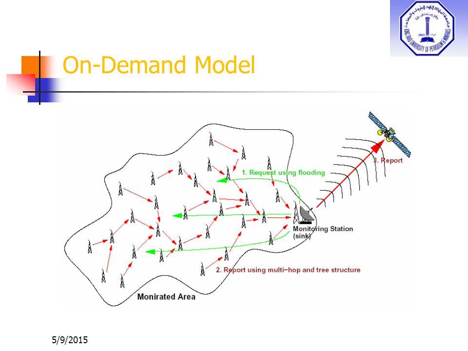 On-Demand Model 5/9/2015