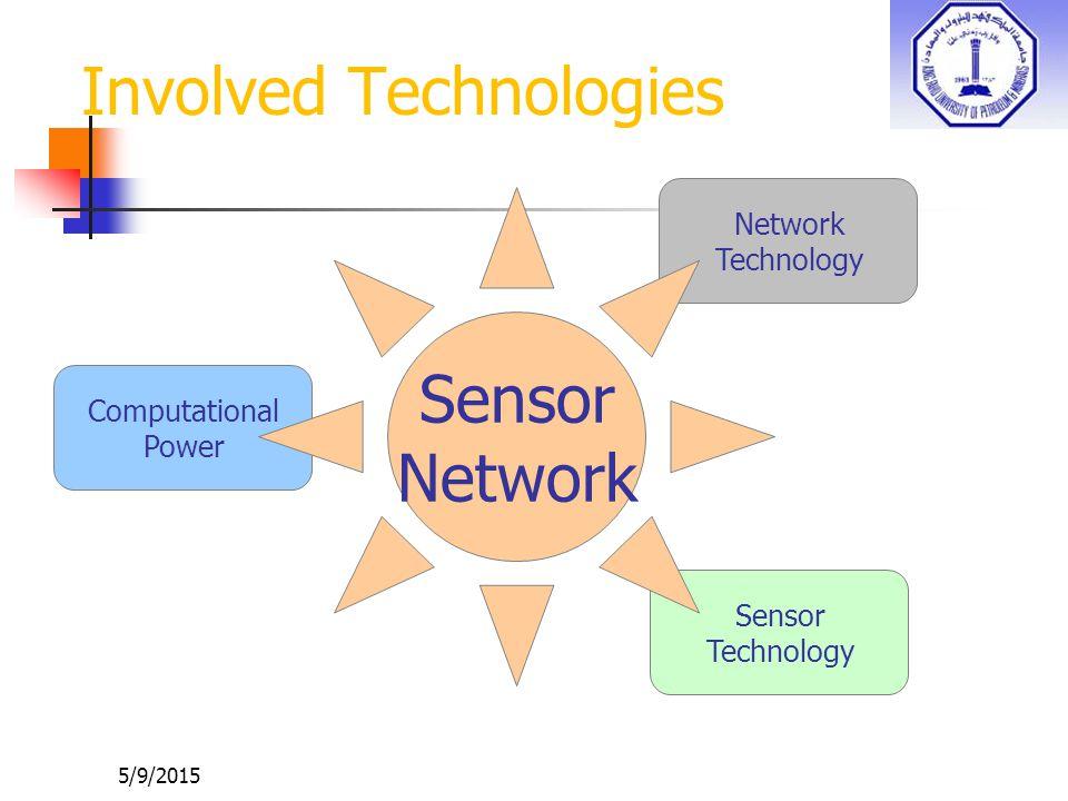 Involved Technologies Computational Power Sensor Technology Network Technology Sensor Network