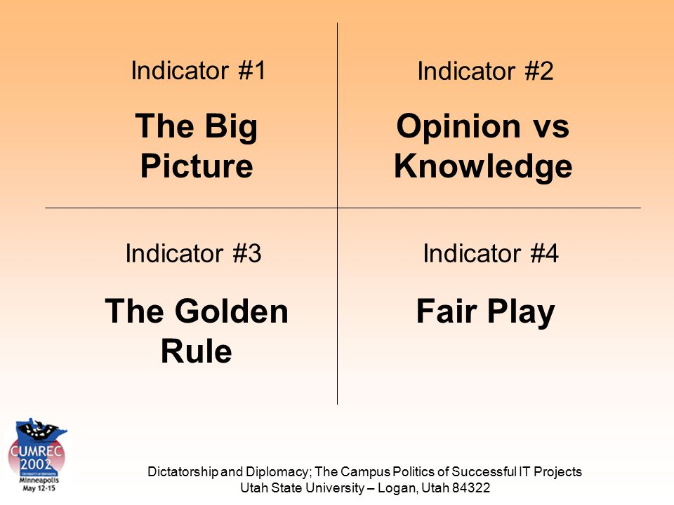 Dictatorship and Diplomacy; The Campus Politics of Successful IT Projects Utah State University – Logan, Utah 84322 Indicator #2 Indicator #3Indicator #4 The Big Picture Opinion vs Knowledge The Golden Rule Fair Play Indicator #1