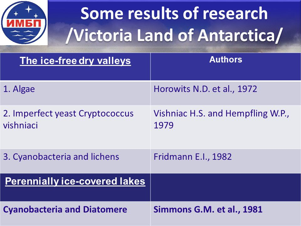 Some results of research /Victoria Land of Antarctica/ Some results of research /Victoria Land of Antarctica/ The ice-free dry valleys Authors 1.