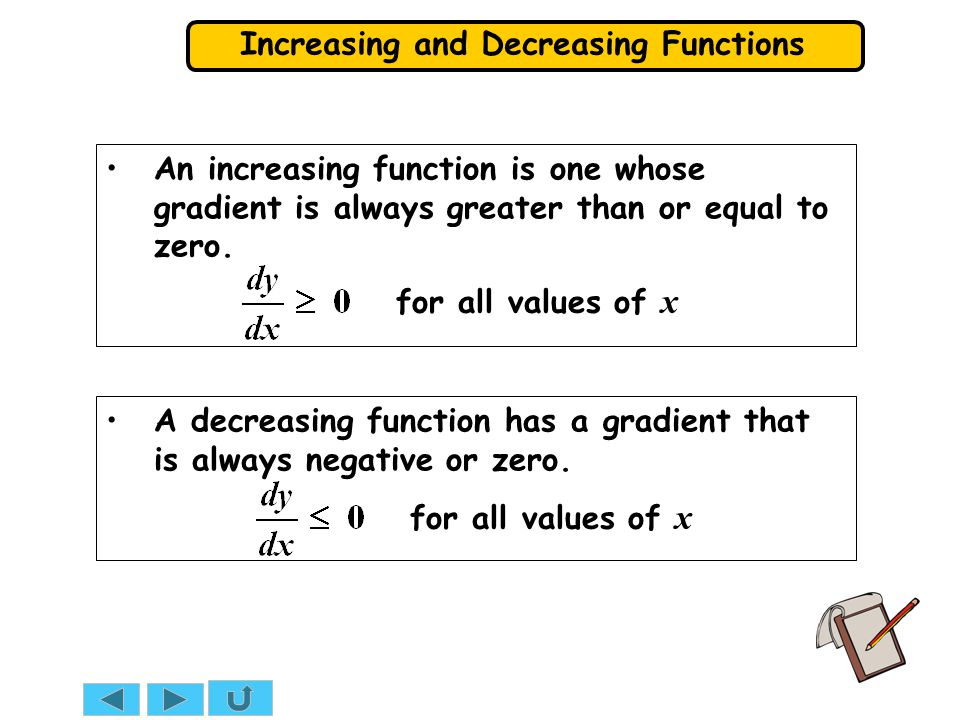 Increasing and Decreasing Functions An increasing function is one whose gradient is always greater than or equal to zero.