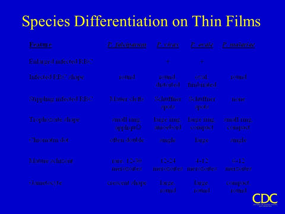 Species Differentiation on Thin Films