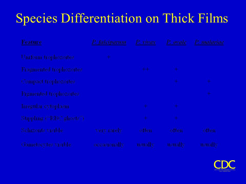 Species Differentiation on Thick Films