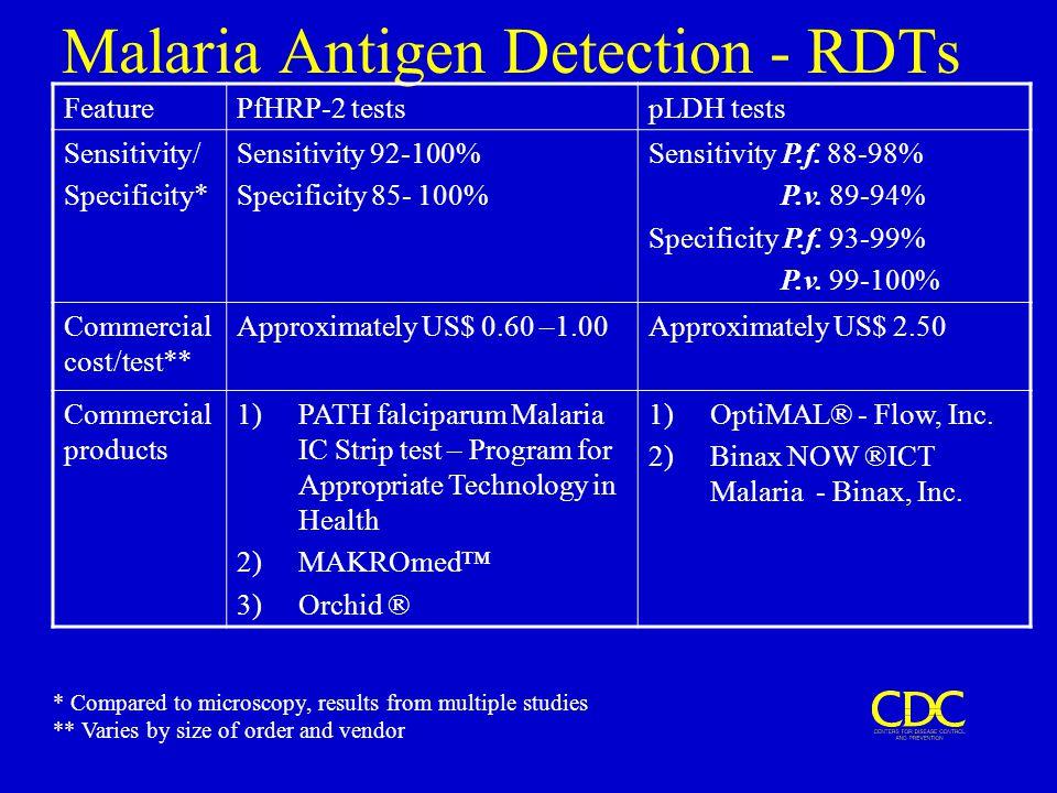 Malaria Antigen Detection - RDTs FeaturePfHRP-2 testspLDH tests Sensitivity/ Specificity* Sensitivity 92-100% Specificity 85- 100% Sensitivity P.f. 88