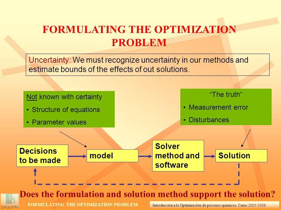 Introducción a la Optimización de procesos químicos.