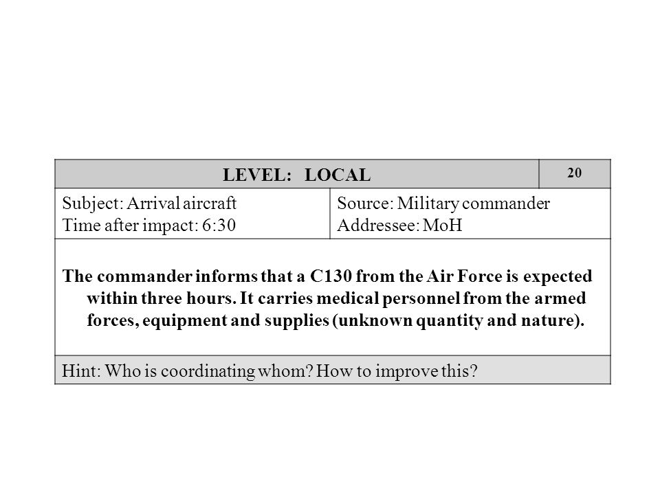 LEVEL: LOCAL 20 Subject: Arrival aircraft Time after impact: 6:30 Source: Military commander Addressee: MoH The commander informs that a C130 from the Air Force is expected within three hours.