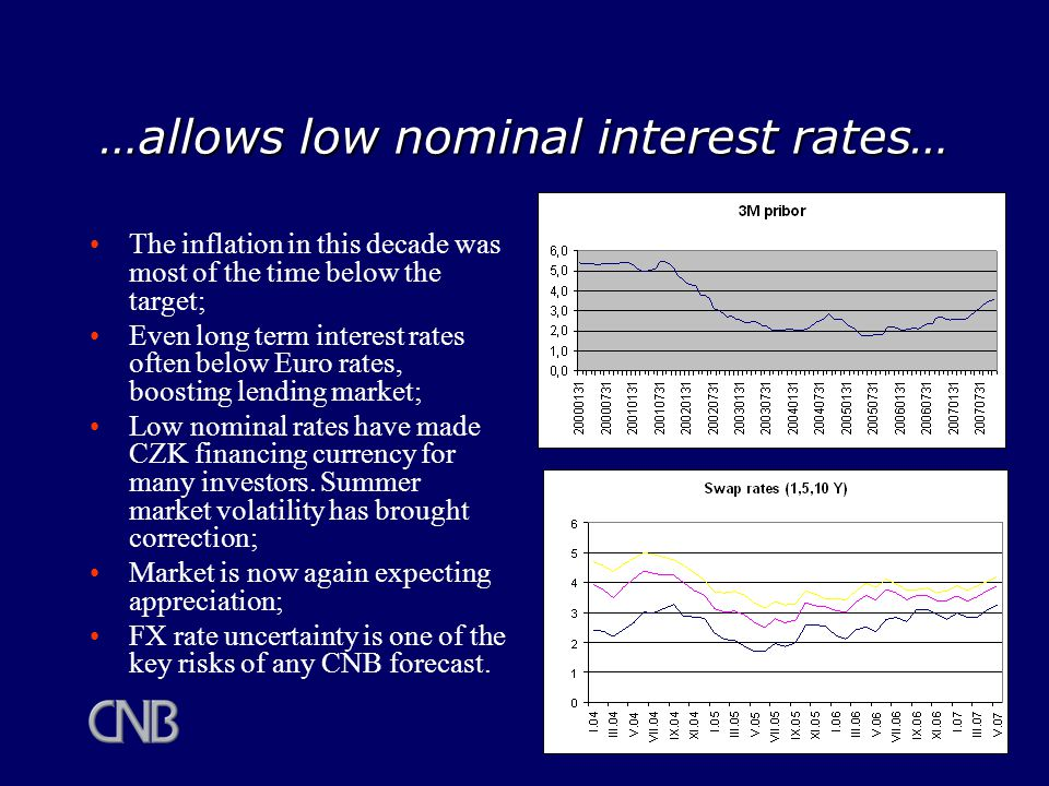 …allows low nominal interest rates… The inflation in this decade was most of the time below the target; Even long term interest rates often below Euro rates, boosting lending market; Low nominal rates have made CZK financing currency for many investors.