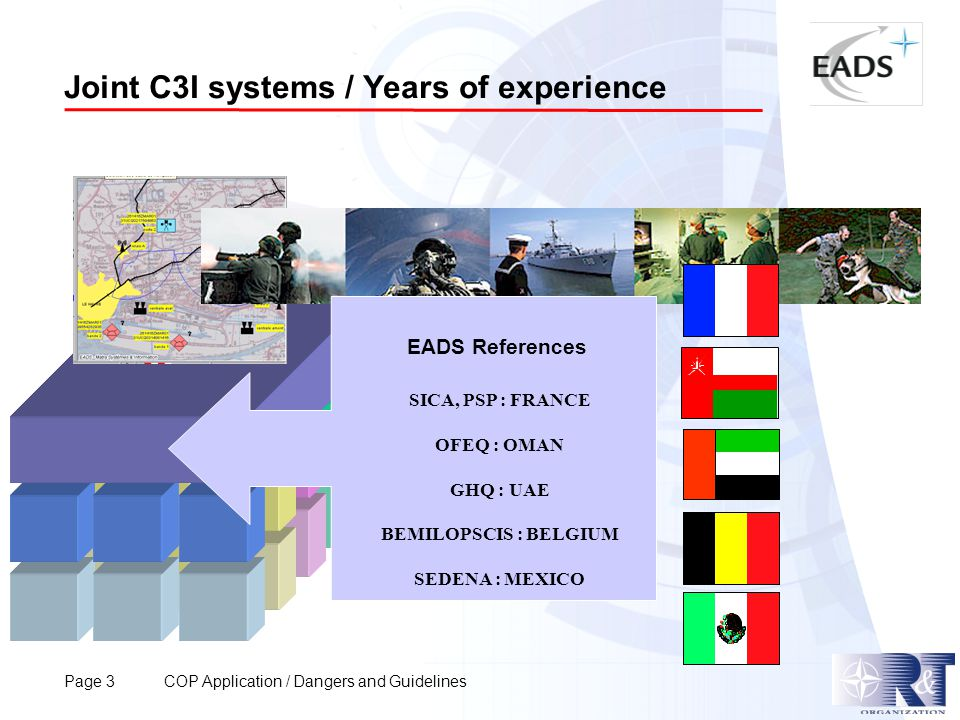 Page 3 COP Application / Dangers and Guidelines Joint C3I systems / Years of experience EADS References SICA, PSP : FRANCE OFEQ : OMAN GHQ : UAE BEMILOPSCIS : BELGIUM SEDENA : MEXICO