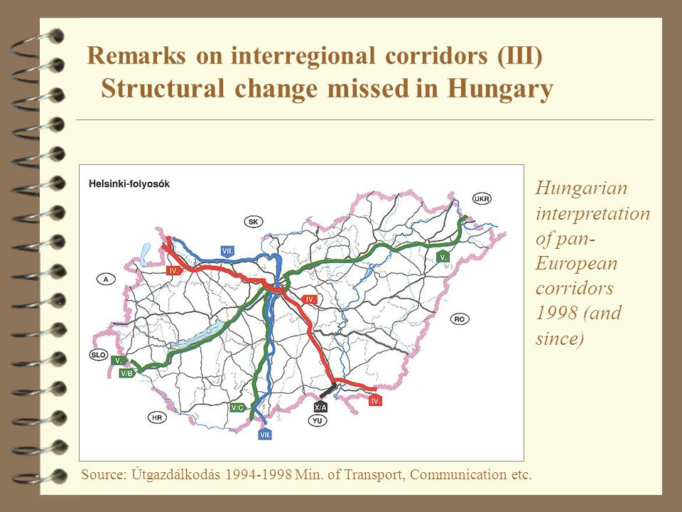 Remarks on interregional corridors (III) Structural change missed in Hungary Hungarian interpretation of pan- European corridors 1998 (and since) Source: Útgazdálkodás 1994-1998 Min.