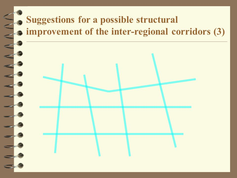 Suggestions for a possible structural improvement of the inter-regional corridors (3)