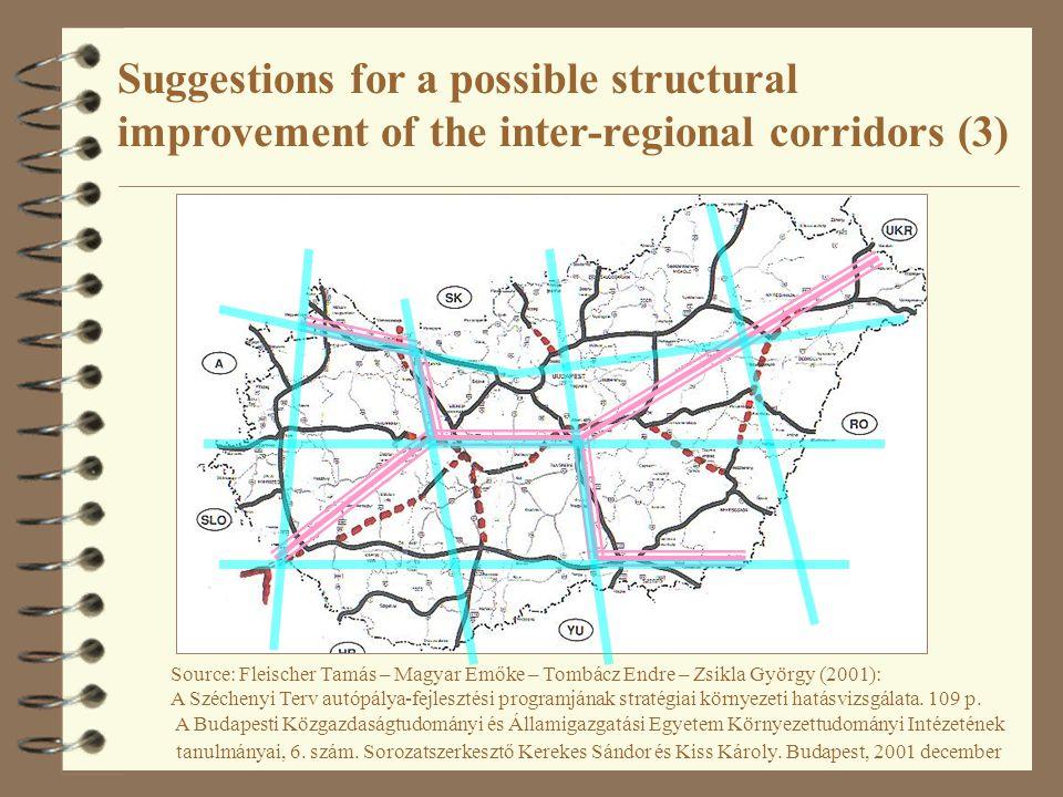 Source: Fleischer Tamás – Magyar Emőke – Tombácz Endre – Zsikla György (2001): A Széchenyi Terv autópálya-fejlesztési programjának stratégiai környezeti hatásvizsgálata.