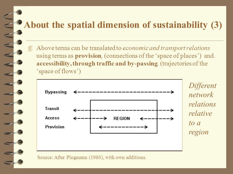 Remarks on interregional corridors (I) Multi-level approach vs.