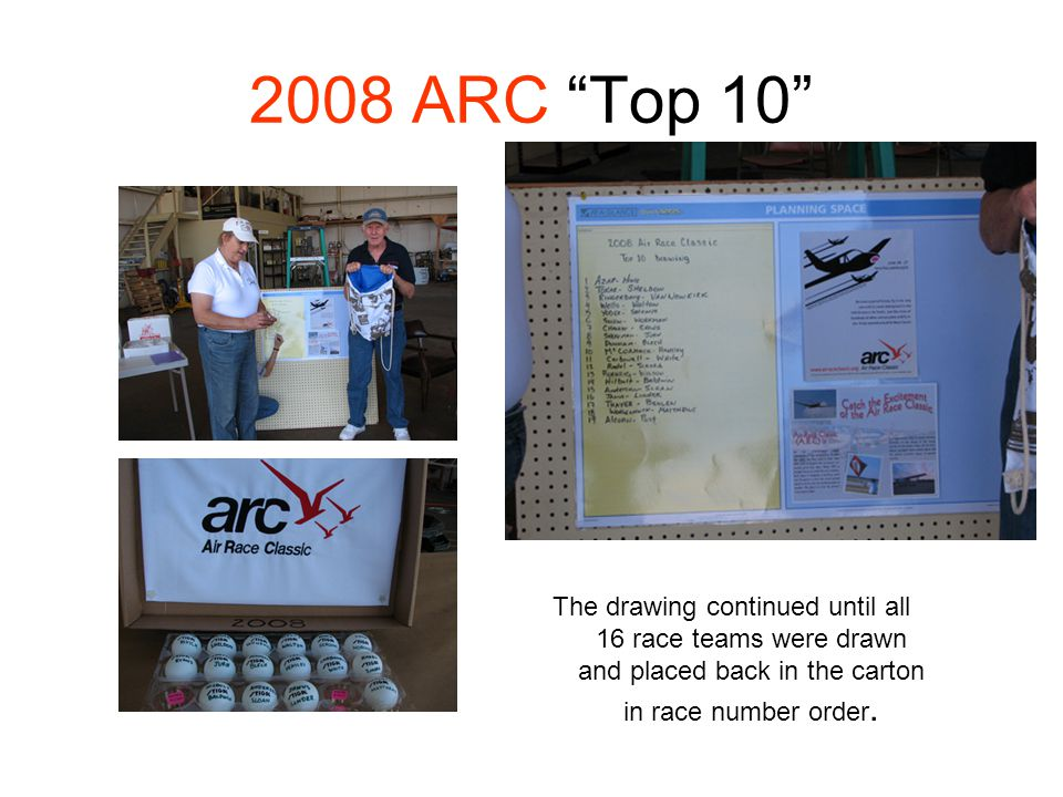 2008 ARC Top 10 The drawing continued until all 16 race teams were drawn and placed back in the carton in race number order.
