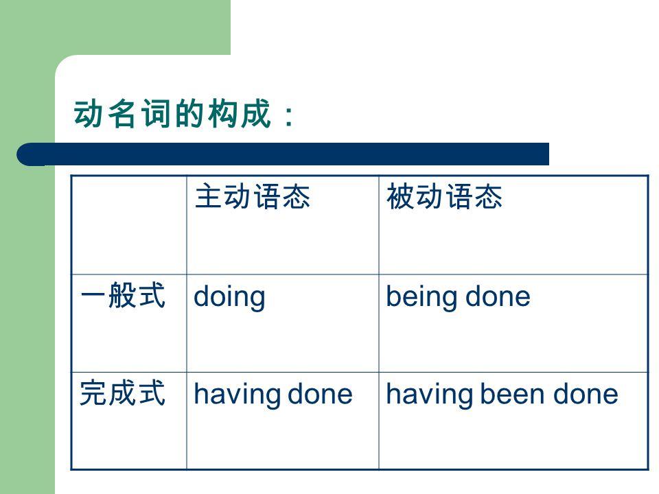 动名词的构成: 主动语态被动语态 一般式 doingbeing done 完成式 having donehaving been done