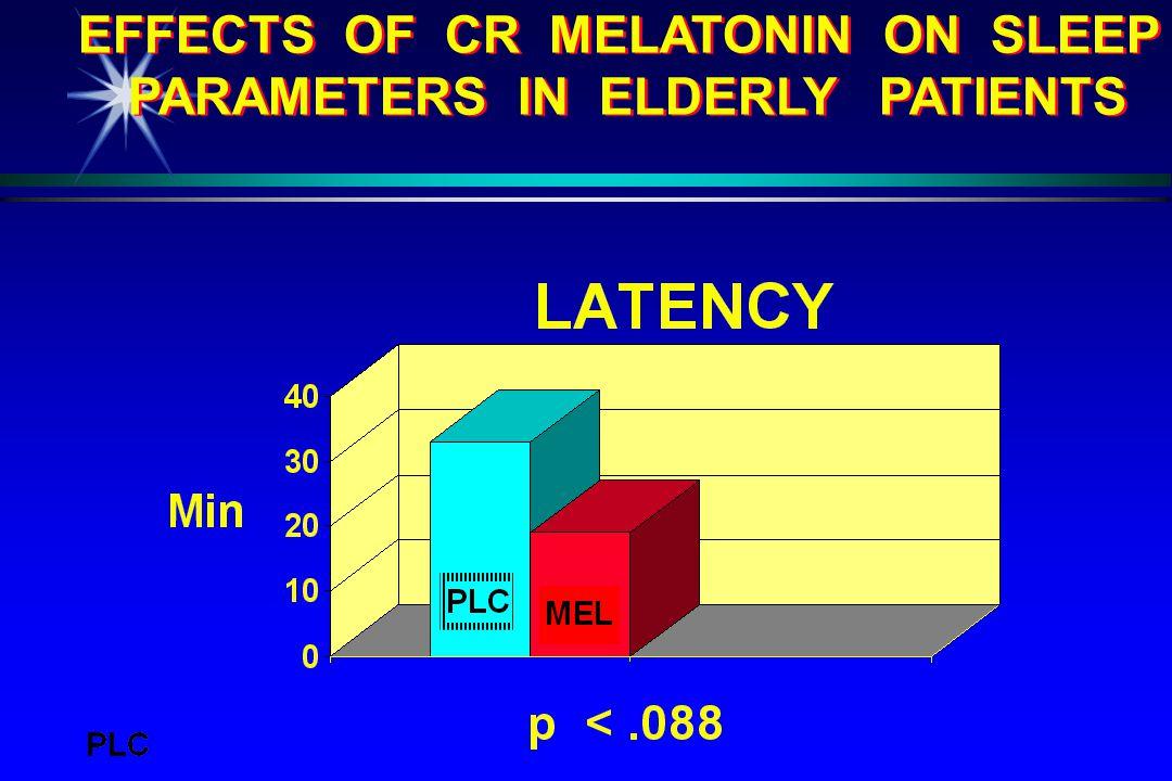 EFFECTS OF CR MELATONIN ON SLEEP PARAMETERS IN ELDERLY PATIENTS