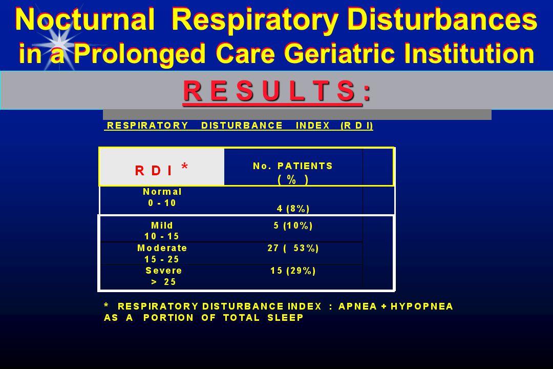 R E S U L T S : Nocturnal Respiratory Disturbances in a Prolonged Care Geriatric Institution