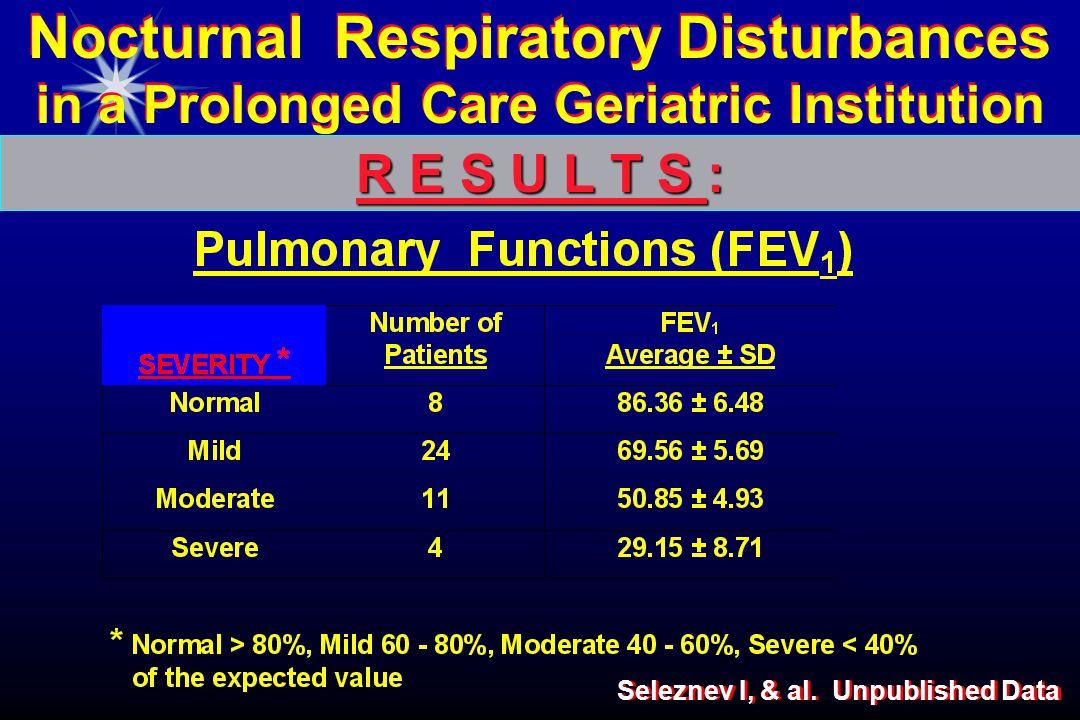 R E S U L T S : Nocturnal Respiratory Disturbances in a Prolonged Care Geriatric Institution Seleznev I, & al.
