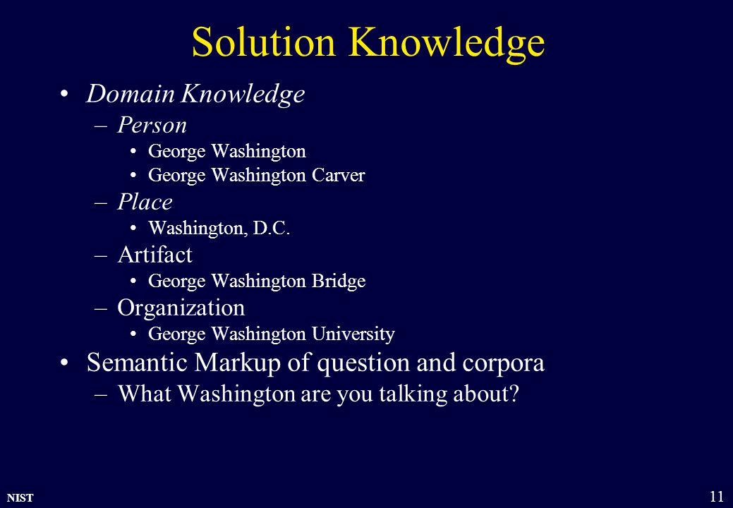 NIST 11 Solution Knowledge Domain Knowledge –Person George Washington George Washington Carver –Place Washington, D.C.