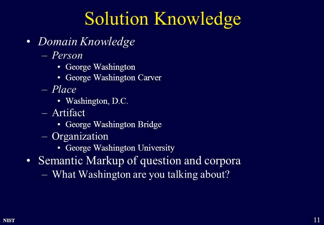 NIST 11 Solution Knowledge Domain Knowledge –Person George Washington George Washington Carver –Place Washington, D.C. –Artifact George Washington Bri