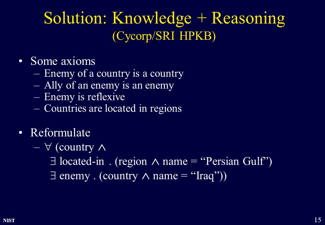 NIST 15 Solution: Knowledge + Reasoning (Cycorp/SRI HPKB) Some axioms –Enemy of a country is a country –Ally of an enemy is an enemy –Enemy is reflexive –Countries are located in regions Reformulate –  (country   located-in.