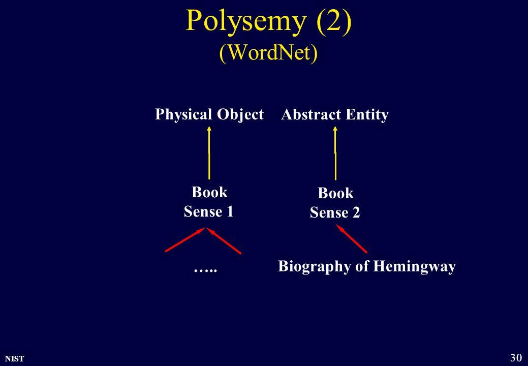 NIST 30 Polysemy (2) (WordNet) Abstract Entity Physical Object Book Sense 1 Book Sense 2 ….. Biography of Hemingway