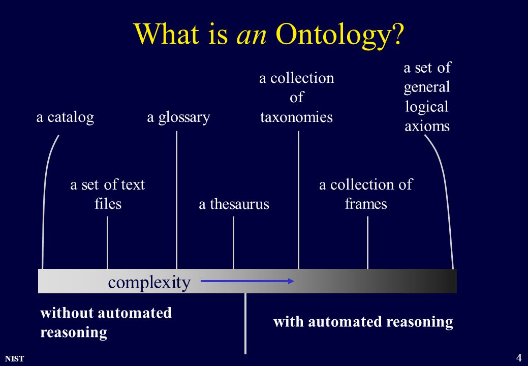 NIST 4 What is an Ontology.