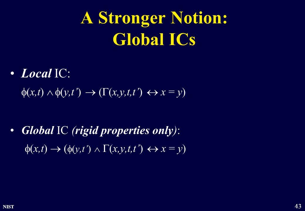 NIST 43 A Stronger Notion: Global ICs Local IC:  (x,t)   (y,t')  (  (x,y,t,t')  x = y) Global IC (rigid properties only):  (x,t)  (  (y,t')   (x,y,t,t')  x = y)