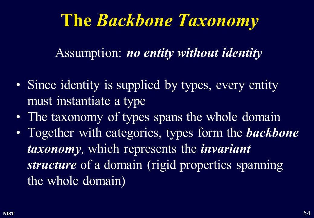NIST 54 The Backbone Taxonomy Assumption: no entity without identity Since identity is supplied by types, every entity must instantiate a type The tax