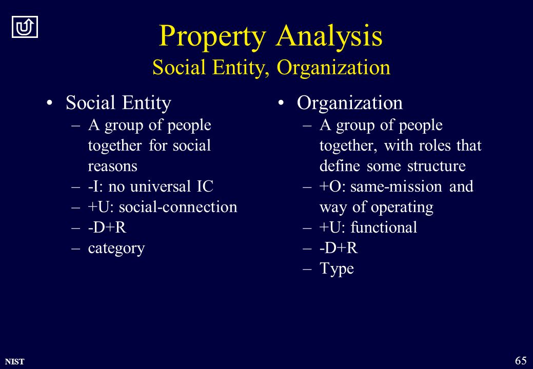 NIST 65 Property Analysis Social Entity, Organization Social Entity –A group of people together for social reasons –-I: no universal IC –+U: social-connection –-D+R –category Organization –A group of people together, with roles that define some structure –+O: same-mission and way of operating –+U: functional –-D+R –Type
