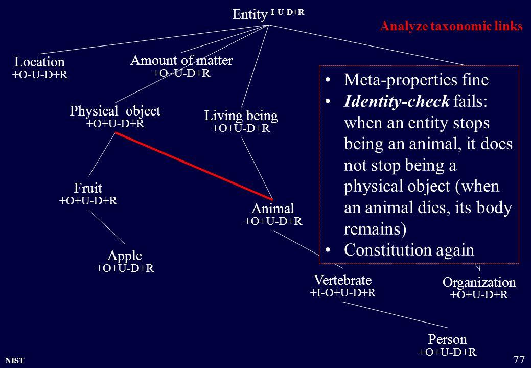 NIST 77 Entity -I-U-D+R Physical object +O+U-D+R Amount of matter +O~U-D+R Group +O~U-D+R Organization +O+U-D+R Location +O-U-D+R Living being +O+U-D+