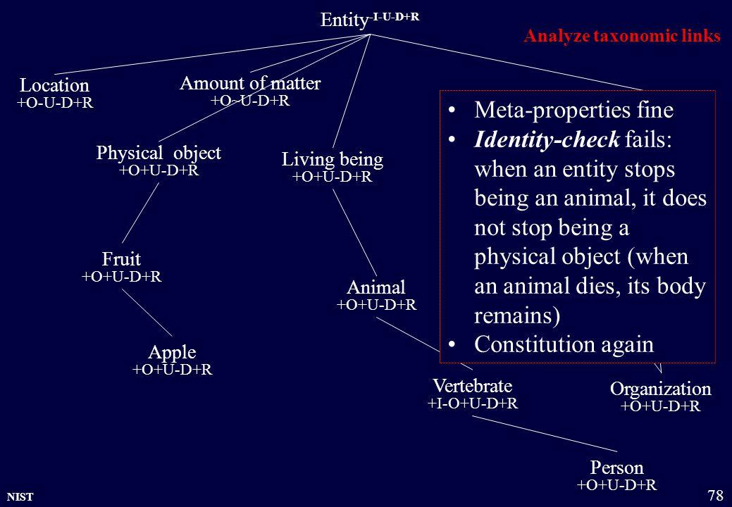 NIST 78 Entity -I-U-D+R Physical object +O+U-D+R Amount of matter +O~U-D+R Group +O~U-D+R Organization +O+U-D+R Location +O-U-D+R Living being +O+U-D+