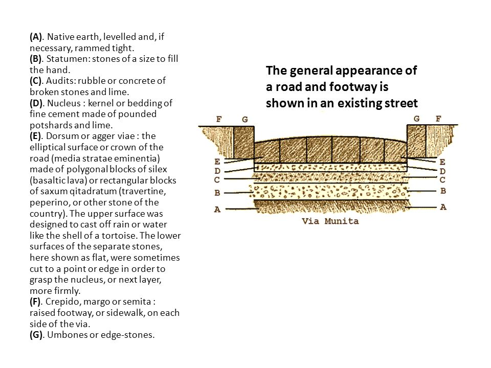 The general appearance of a road and footway is shown in an existing street of Pompeii. (A). Native earth, levelled and, if necessary, rammed tight. (