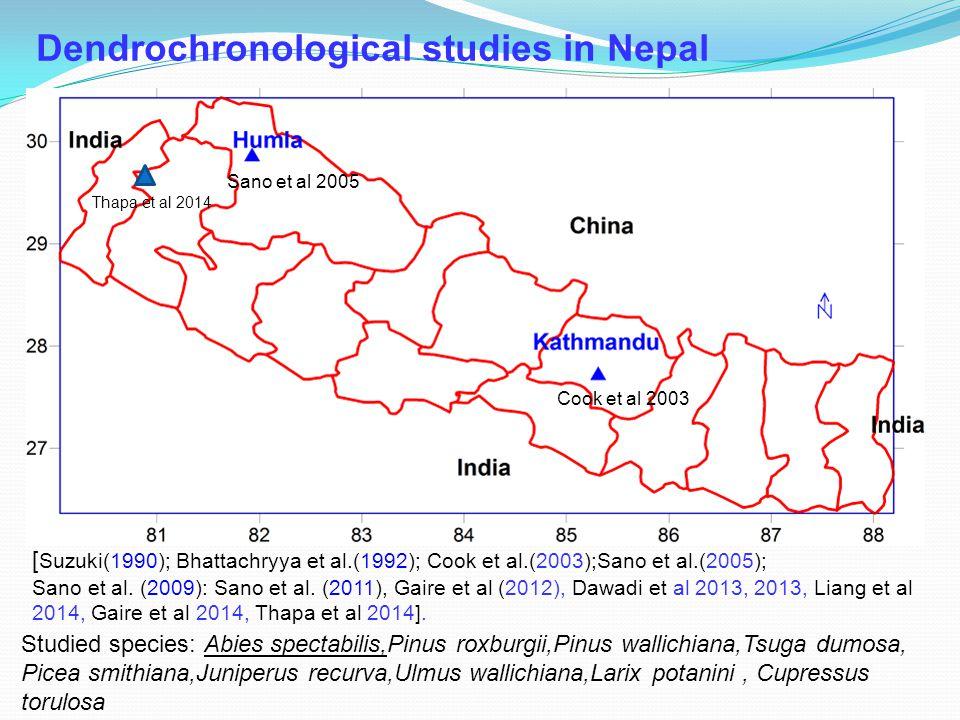 [ Suzuki(1990); Bhattachryya et al.(1992); Cook et al.(2003);Sano et al.(2005); Sano et al.