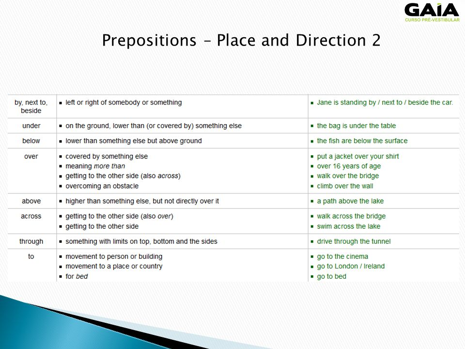 Prepositions – Place and Direction 2