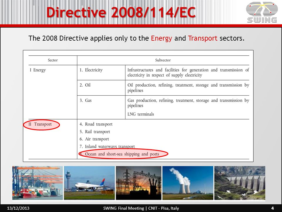 Directive 2008/114/EC 4SWING Final Meeting | CNIT - Pisa, Italy13/12/2013 The 2008 Directive applies only to the Energy and Transport sectors.