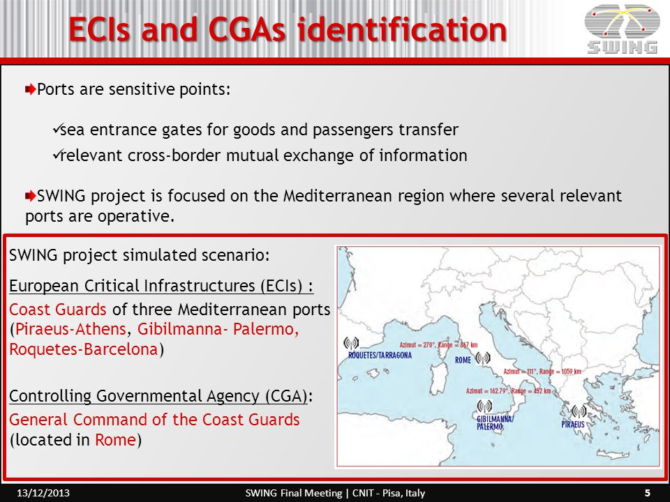5SWING Final Meeting | CNIT - Pisa, Italy13/12/2013 Ports are sensitive points: sea entrance gates for goods and passengers transfer relevant cross-border mutual exchange of information SWING project is focused on the Mediterranean region where several relevant ports are operative.
